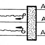 Filtre pour séparation de liquides et de gaz